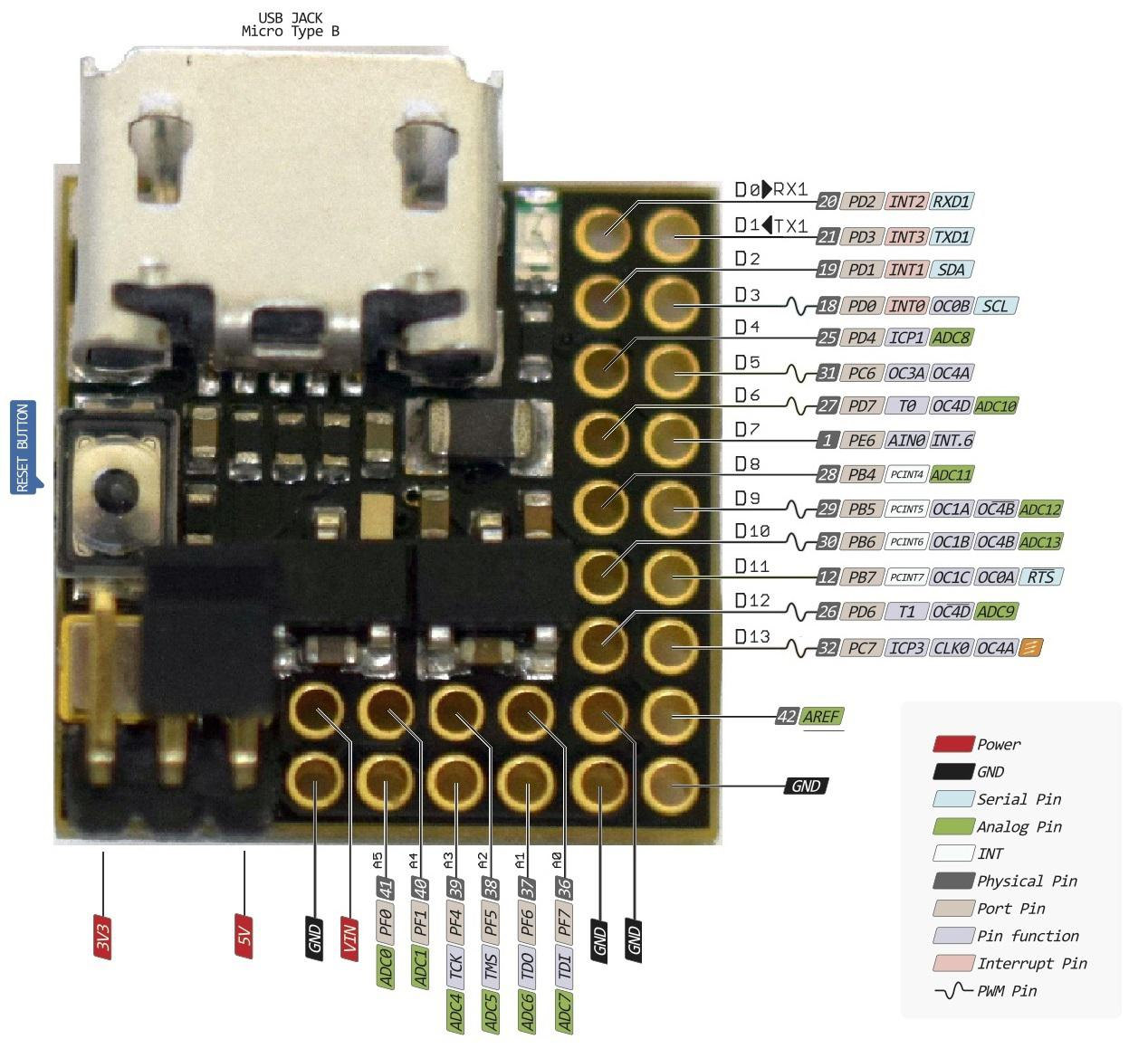 Duino First Round Of Orders Are Complete Crowd Supply Voltmeter Using Arduino Electronicslab