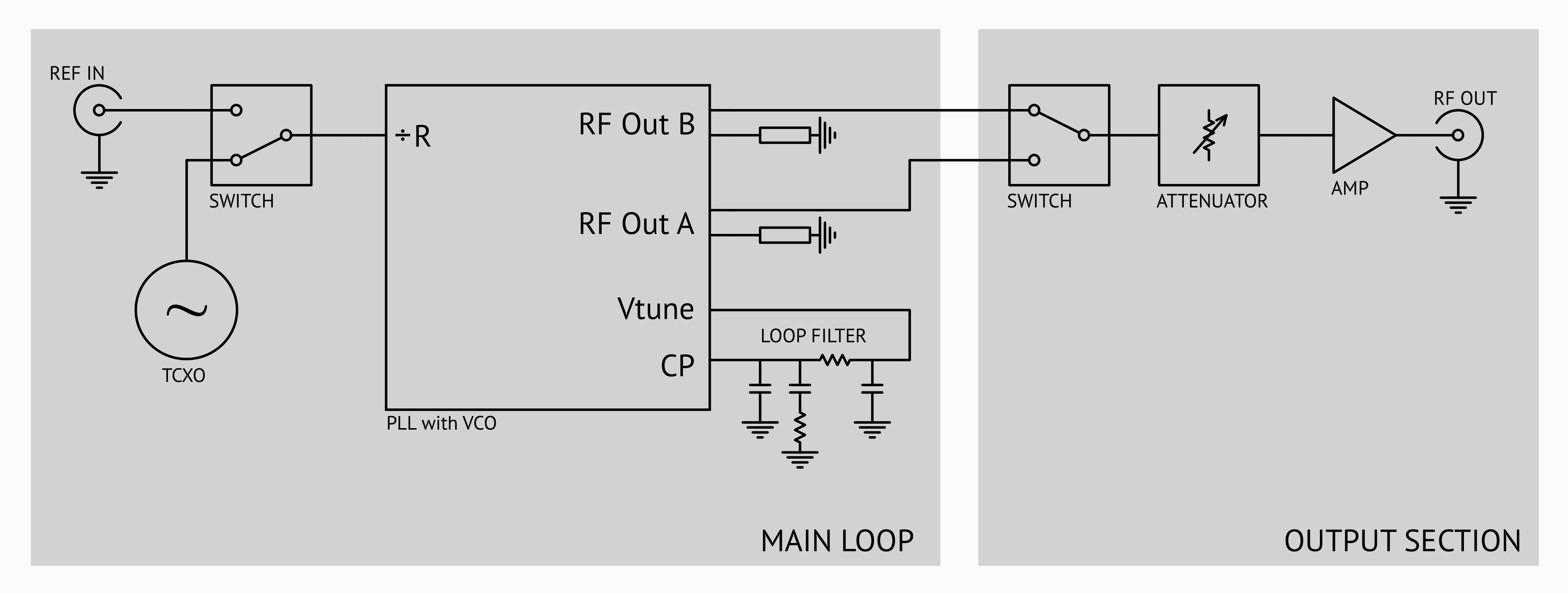 Erasynth Crowd Supply Pulse Generator Circuit Shown In The Schematic Diagram Below Produces Competitor Block