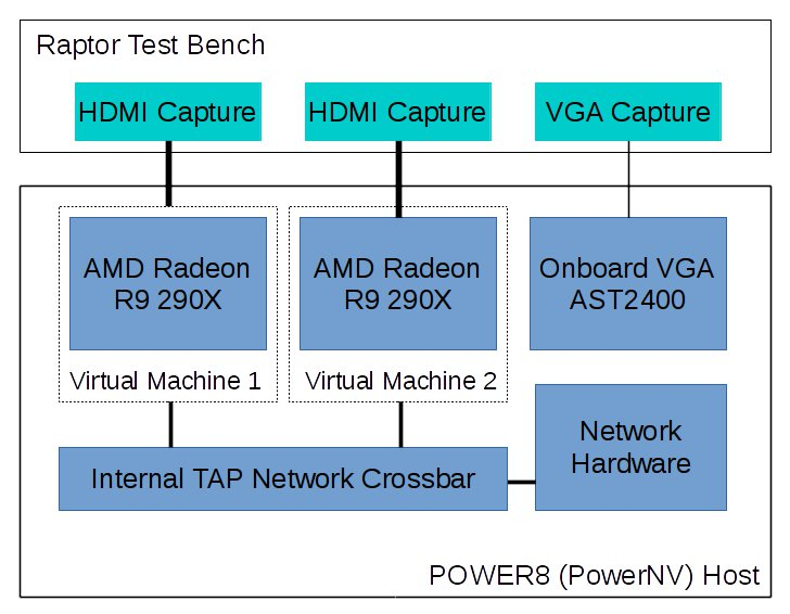 Talos Secure Workstation - GPU Passthrough Demo | Crowd Supply