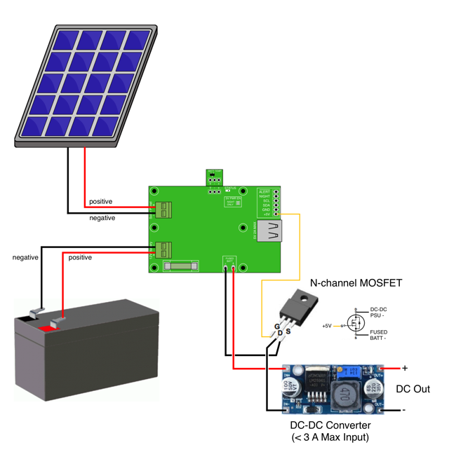 makerPower Solar - Funded! | Crowd Supply