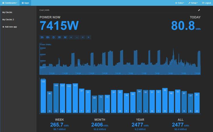 Split Single-phase Energy Meter   Crowd Supply